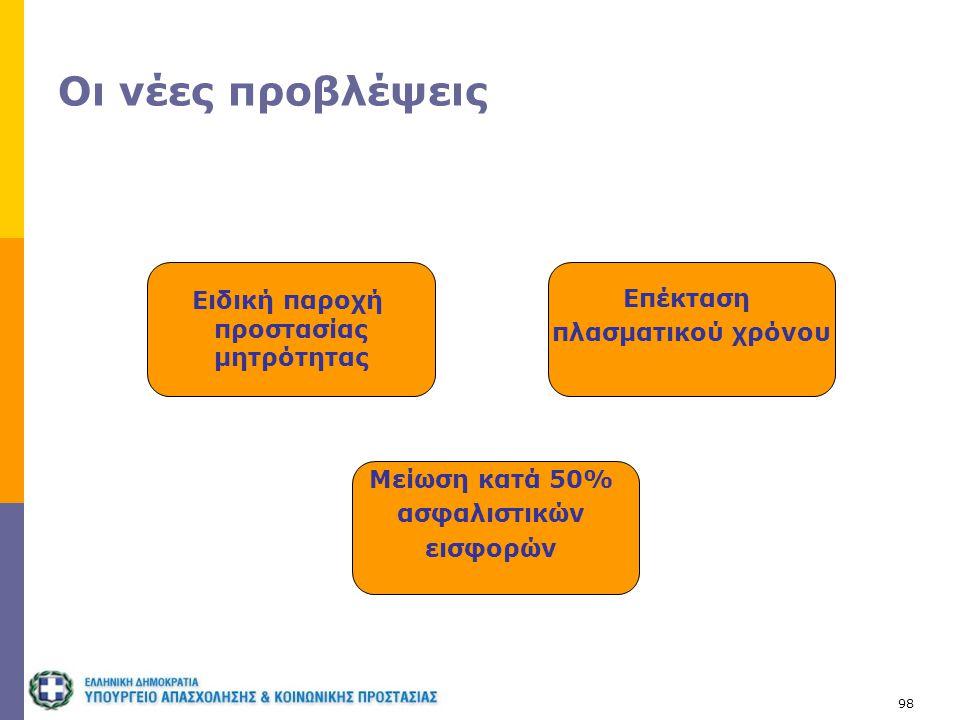98 Οι νέες προβλέψεις Ειδική παροχή προστασίας μητρότητας Μείωση κατά 50% ασφαλιστικών εισφορών Επέκταση πλασματικού χρόνου