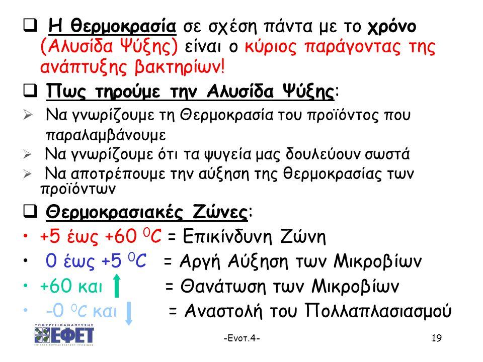 -Ενοτ.4-19  Η θερμοκρασία σε σχέση πάντα με το χρόνο (Αλυσίδα Ψύξης) είναι ο κύριος παράγοντας της ανάπτυξης βακτηρίων!  Πως τηρούμε την Αλυσίδα Ψύξ