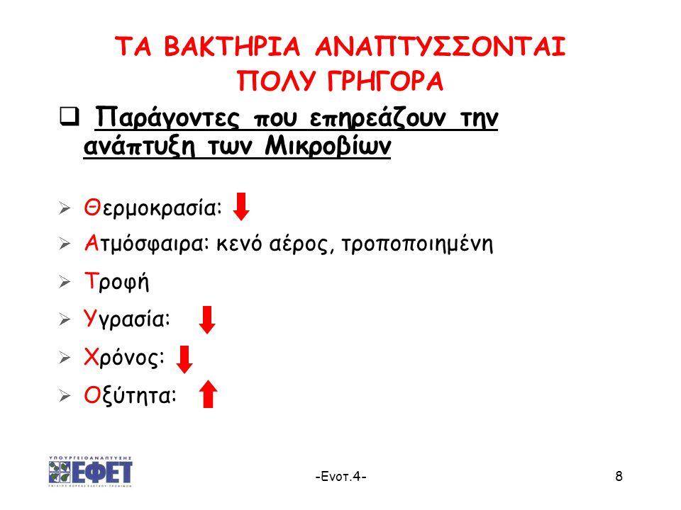 -Ενοτ.4-8 ΤΑ ΒΑΚΤΗΡΙΑ ΑΝΑΠΤΥΣΣΟΝΤΑΙ ΠΟΛΥ ΓΡΗΓΟΡΑ  Παράγοντες που επηρεάζουν την ανάπτυξη των Μικροβίων  Θερμοκρασία:  Ατμόσφαιρα: κενό αέρος, τροπο