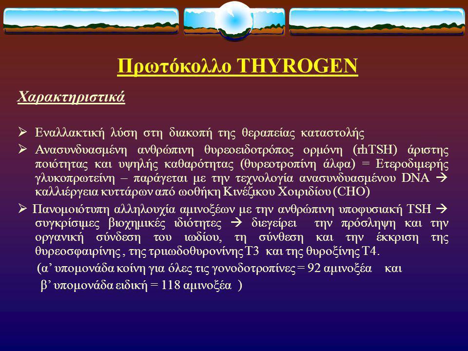 Πρωτόκολλο THYROGEN Χαρακτηριστικά  Εναλλακτική λύση στη διακοπή της θεραπείας καταστολής  Ανασυνδυασμένη ανθρώπινη θυρεοειδοτρόπος ορμόνη (rhTSH) άριστης ποιότητας και υψηλής καθαρότητας (θυρεοτροπίνη άλφα) = Ετεροδιμερής γλυκοπρωτείνη – παράγεται με την τεχνολογία ανασυνδυασμένου DNA  καλλιέργεια κυττάρων από ωοθήκη Κινέζικου Χοιριδίου (CHO)  Πανομοιότυπη αλληλουχία αμινοξέων με την ανθρώπινη υποφυσιακή TSH  συγκρίσιμες βιοχημικές ιδιότητες  διεγείρει την πρόσληψη και την οργανική σύνδεση του ιωδίου, τη σύνθεση και την έκκριση της θυρεοσφαιρίνης, της τριιωδοθυρονίνης Τ3 και της θυροξίνης Τ4.
