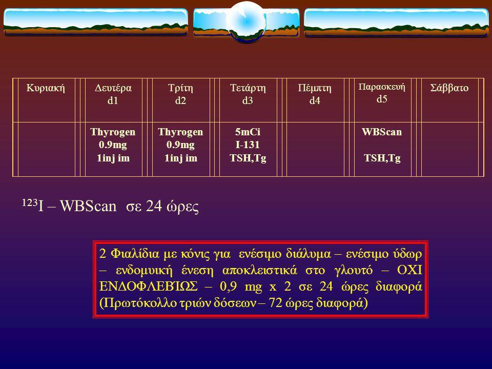 ΚυριακήΔευτέρα d1 Τρίτη d2 Τετάρτη d3 Πέμπτη d4 Παρασκευή d5 Σάββατο Thyrogen 0.9mg 1inj im 5mCi I-131 TSH,Tg WBScan TSH,Tg 123 Ι – WBScan σε 24 ώρες 2 Φιαλίδια με κόνις για ενέσιμο διάλυμα – ενέσιμο ύδωρ – ενδομυική ένεση αποκλειστικά στο γλουτό – ΟΧΙ ΕΝΔΟΦΛΕΒΊΩΣ – 0,9 mg x 2 σε 24 ώρες διαφορά (Πρωτόκολλο τριών δόσεων – 72 ώρες διαφορά)