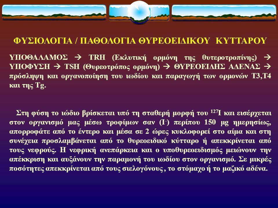 ΦΥΣΙΟΛΟΓΙΑ / ΠΑΘΟΛΟΓΙΑ ΘΥΡΕΟΕΙΔΙΚΟΥ ΚΥΤΤΑΡΟΥ ΥΠΟΘΑΛΑΜΟΣ  TRH (Εκλυτική ορμόνη της θυτεροτροπίνης)  ΥΠΟΦΥΣΗ  TSH (Θυρεοτρόπος ορμόνη)  ΘΥΡΕΟΕΙΔΗΣ ΑΔΕΝΑΣ  πρόσληψη και οργανοποίηση του ιωδίου και παραγωγή των ορμονών Τ3,Τ4 και της Tg.