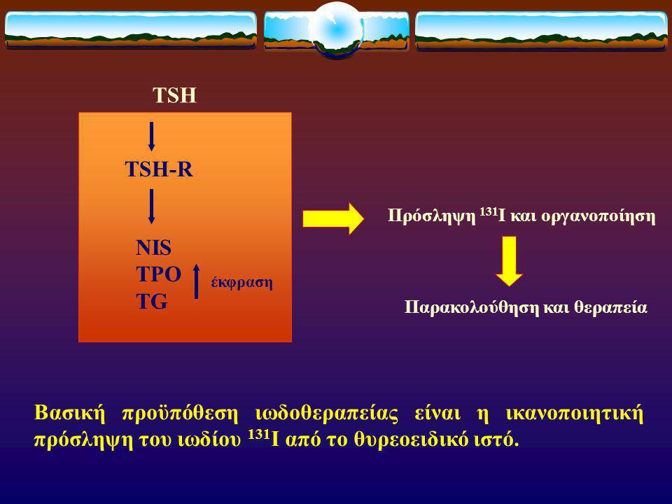 ΙΩΔΙΟ - ΦΥΣΙΚΗ / ΑΚΤΙΝΟΦΥΣΙΚΗ Παράγεται σε πυρηνικό αντιδραστήρα από U-235 και καταλήγει σε σταθερό Xe - 131 Μοναδες S.I.Συμβατικες μοναδες Ενεργότητα (activity) Bequerel (Bq = 1 διάσπαση ανά δευτερόλεπτο) Curie (Ci ) Απορροφούμενη δόση Gray (Gy = Απορρόφηση ενός joule ενέργειας ανά Kg μάζας J/Kg) Rad Ισοδύναμη δόσηSievert (Sv)Rem