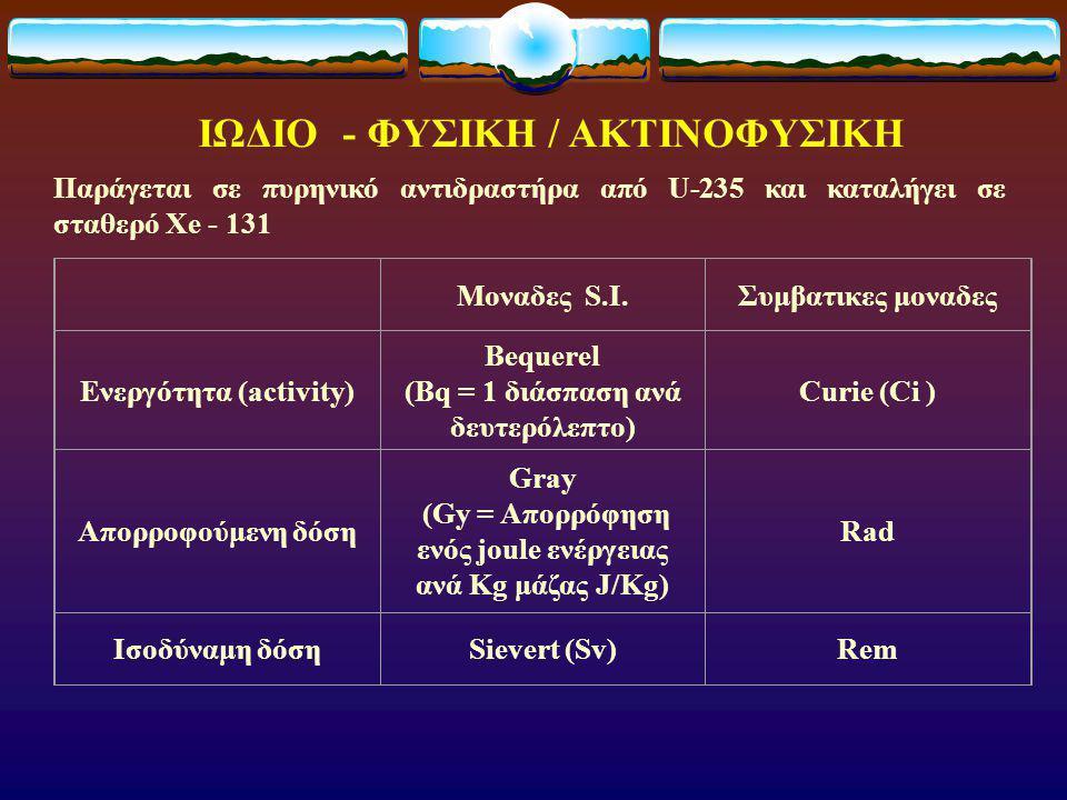 1 mCi = 37 MBq 1 Gy = 100 Rad 1 Sv = 100 Rem Τ 1/2 = 8,02 ημέρες γ = 364 keV β = 606 keV Ο φυσικός Τ 1/2 του 131 Ι είναι 8,02 ημέρες.