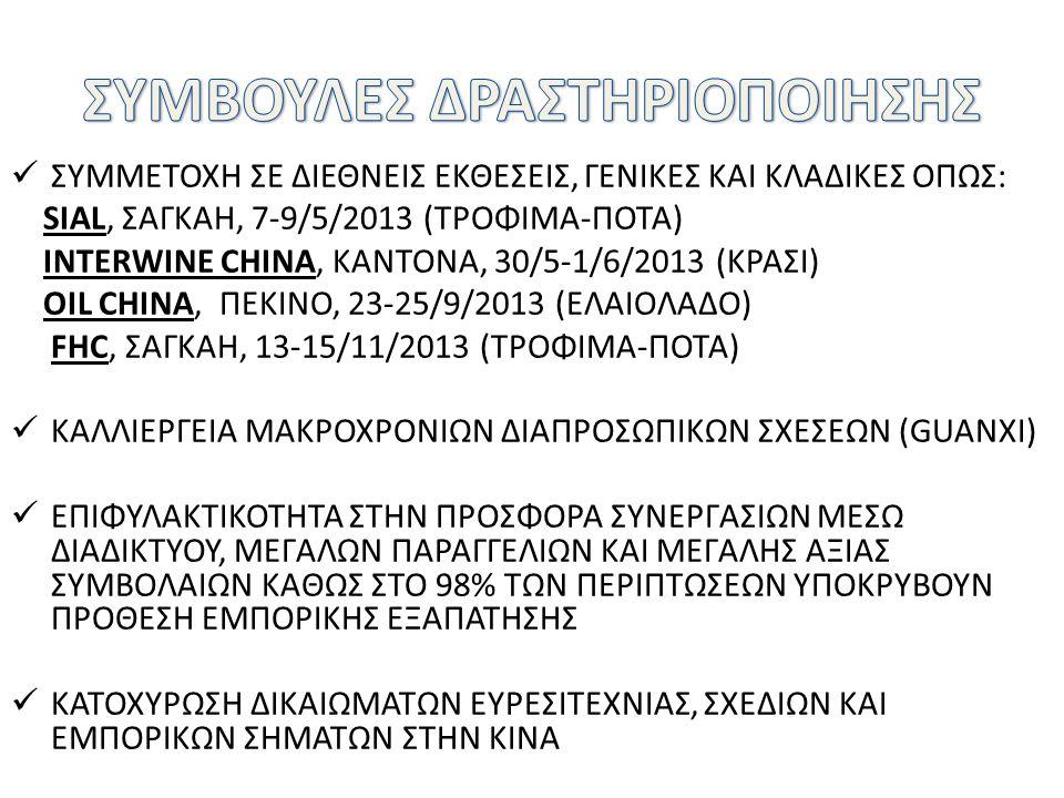  ΣΥΜΜΕΤΟΧΗ ΣΕ ΔΙΕΘΝΕΙΣ ΕΚΘΕΣΕΙΣ, ΓΕΝΙΚΕΣ ΚΑΙ ΚΛΑΔΙΚΕΣ ΟΠΩΣ: SIAL, ΣΑΓΚΑΗ, 7-9/5/2013 (ΤΡΟΦΙΜΑ-ΠΟΤΑ) INTERWINE CHINA, ΚΑΝΤΟΝΑ, 30/5-1/6/2013 (ΚΡΑΣΙ) O