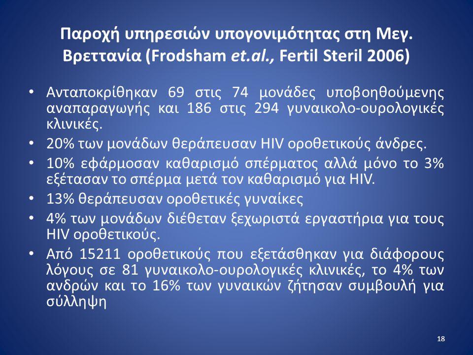 Παροχή υπηρεσιών υπογονιμότητας στη Μεγ. Βρεττανία (Frodsham et.al., Fertil Steril 2006) • Ανταποκρίθηκαν 69 στις 74 μονάδες υποβοηθούμενης αναπαραγωγ