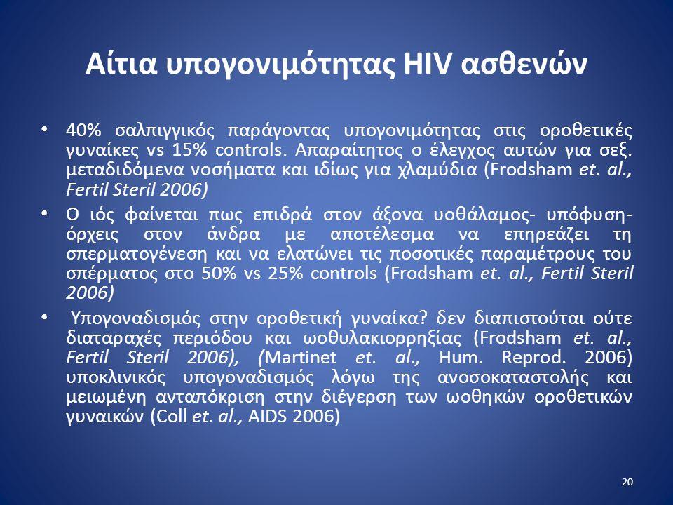 Αίτια υπογονιμότητας HIV ασθενών • 40% σαλπιγγικός παράγοντας υπογονιμότητας στις οροθετικές γυναίκες vs 15% controls. Απαραίτητος ο έλεγχος αυτών για