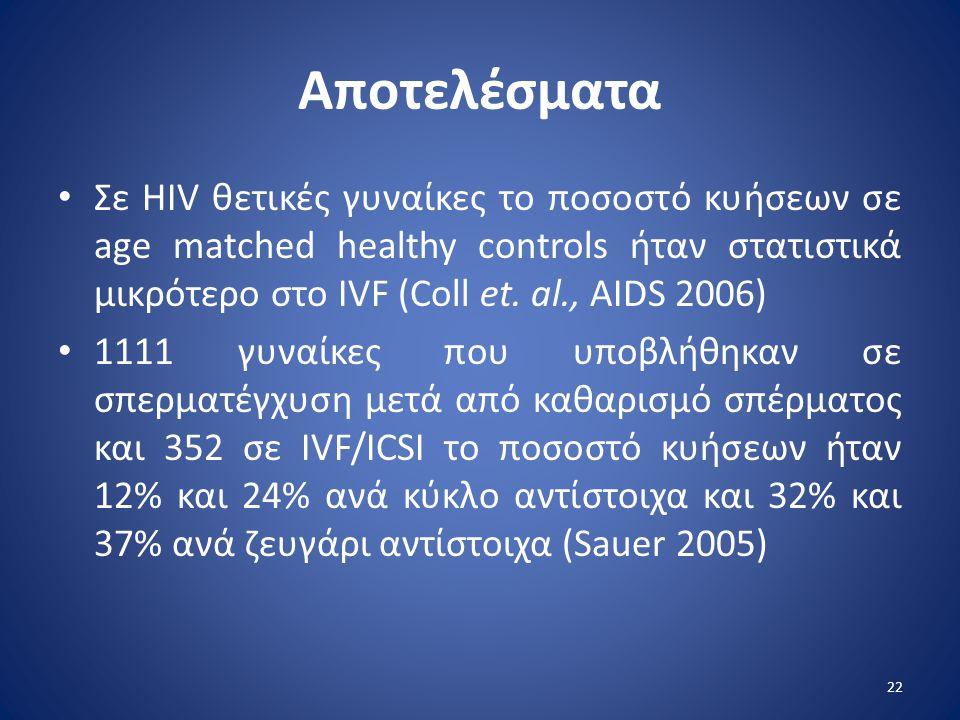 Αποτελέσματα • Σε HIV θετικές γυναίκες το ποσοστό κυήσεων σε age matched healthy controls ήταν στατιστικά μικρότερο στο IVF (Coll et. al., AIDS 2006)