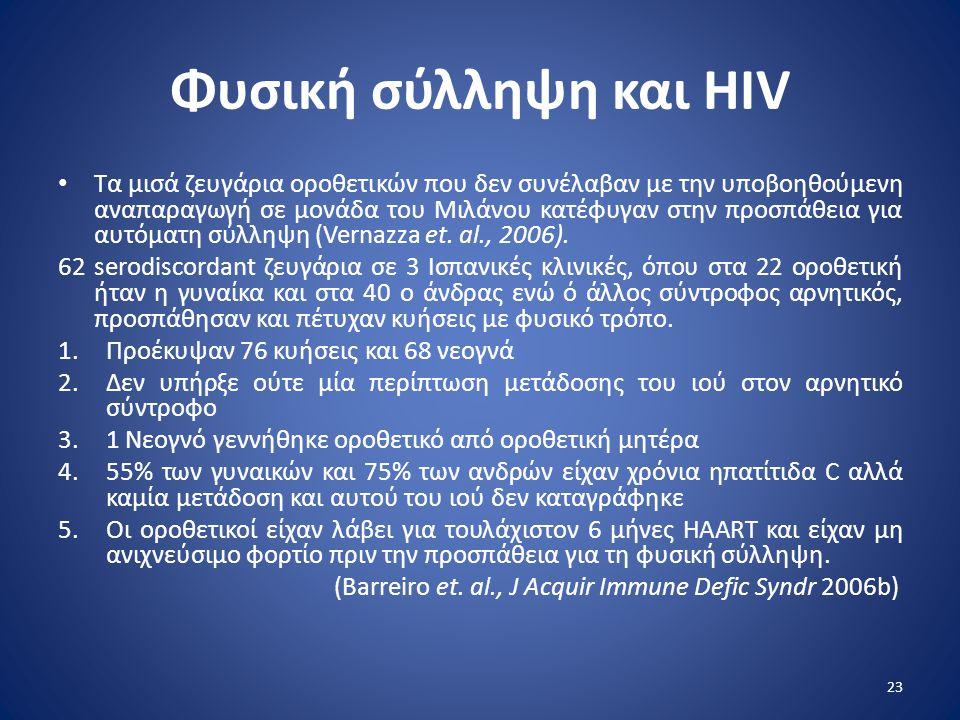Φυσική σύλληψη και HIV • Tα μισά ζευγάρια οροθετικών που δεν συνέλαβαν με την υποβοηθούμενη αναπαραγωγή σε μονάδα του Μιλάνου κατέφυγαν στην προσπάθει