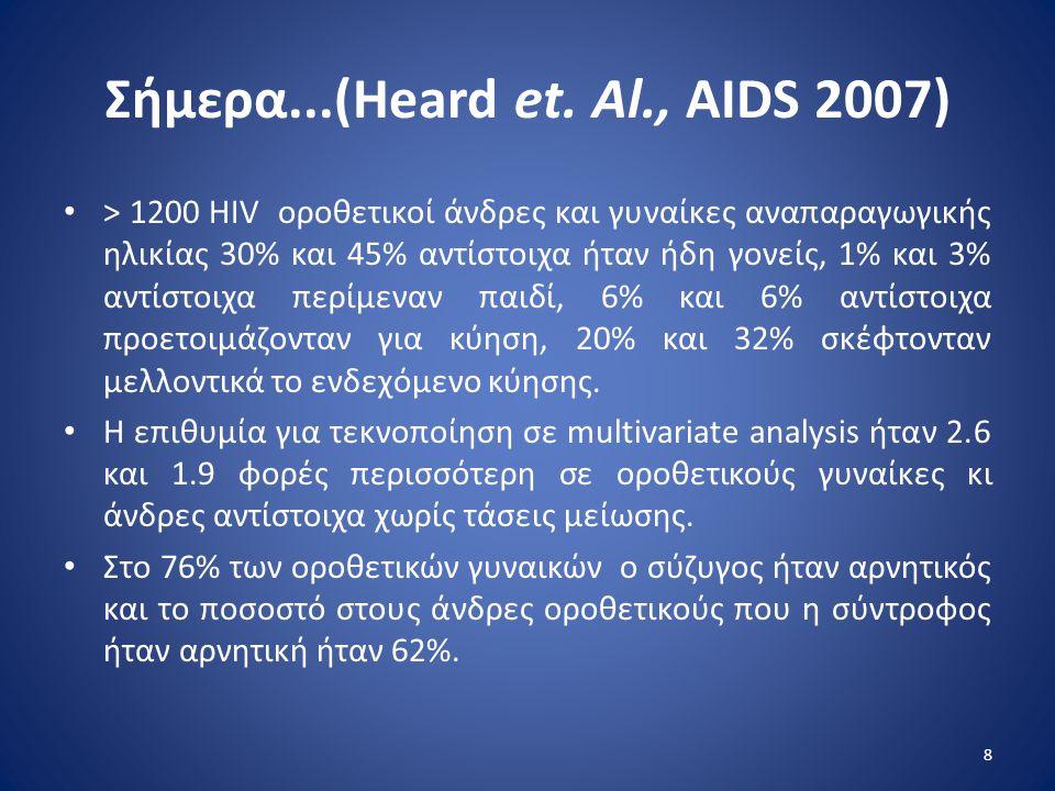 Σήμερα...(Heard et. Al., AIDS 2007) • > 1200 HIV οροθετικοί άνδρες και γυναίκες αναπαραγωγικής ηλικίας 30% και 45% αντίστοιχα ήταν ήδη γονείς, 1% και