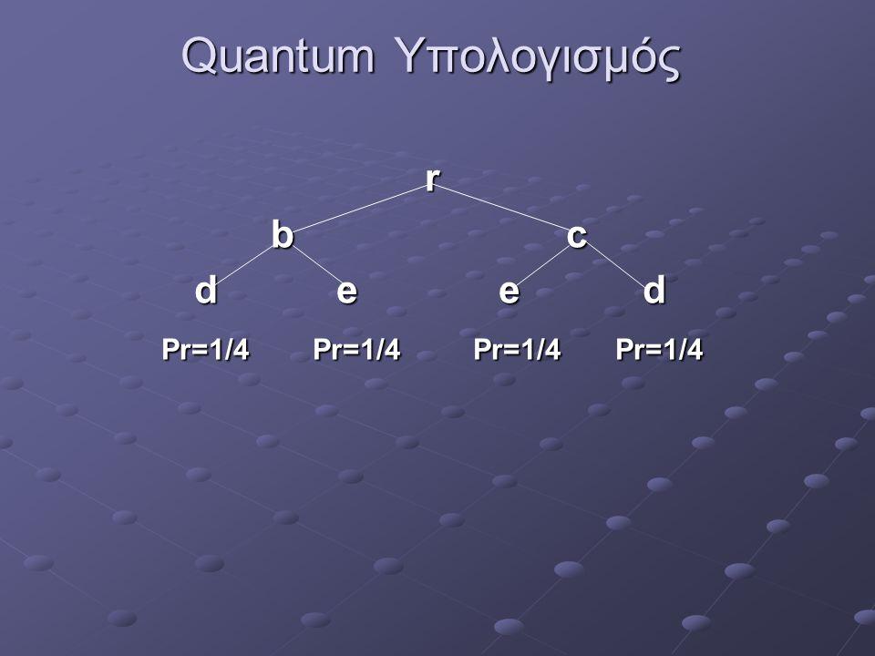 Quantum Υπολογισμός r b c b c d e e d d e e d Pr=1/4 Pr=1/4 Pr=1/4 Pr=1/4 Pr=1/4 Pr=1/4 Pr=1/4 Pr=1/4