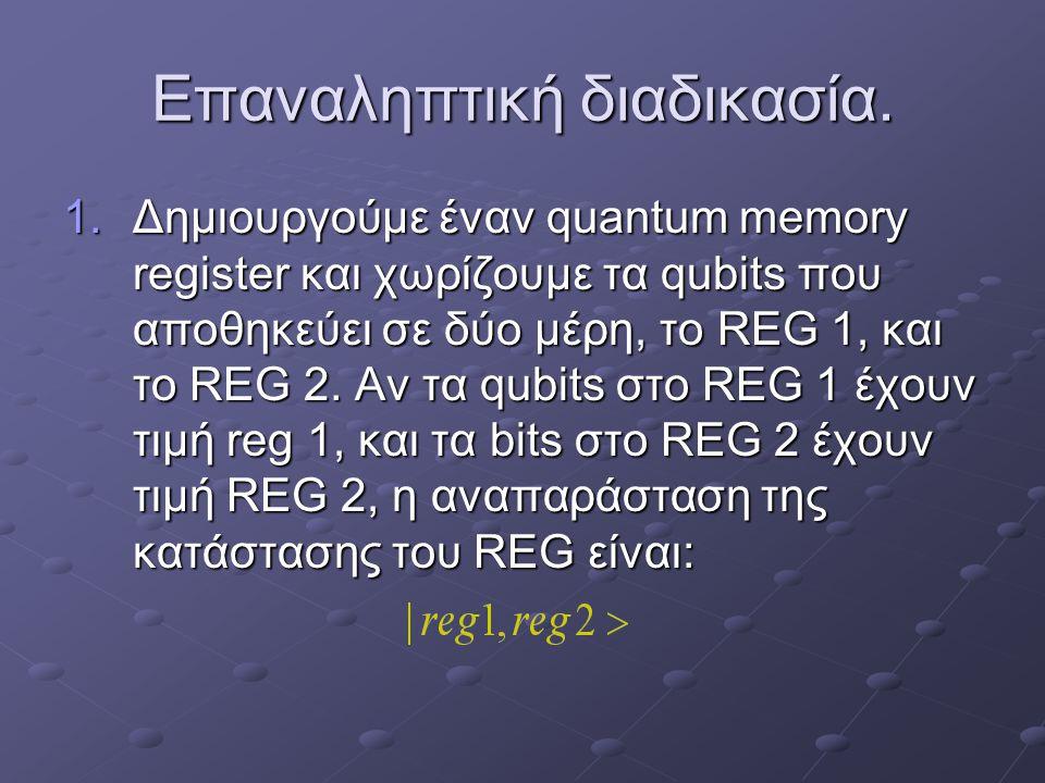 Επαναληπτική διαδικασία. 1.Δημιουργούμε έναν quantum memory register και χωρίζουμε τα qubits που αποθηκεύει σε δύο μέρη, το REG 1, και το REG 2. Αν τα
