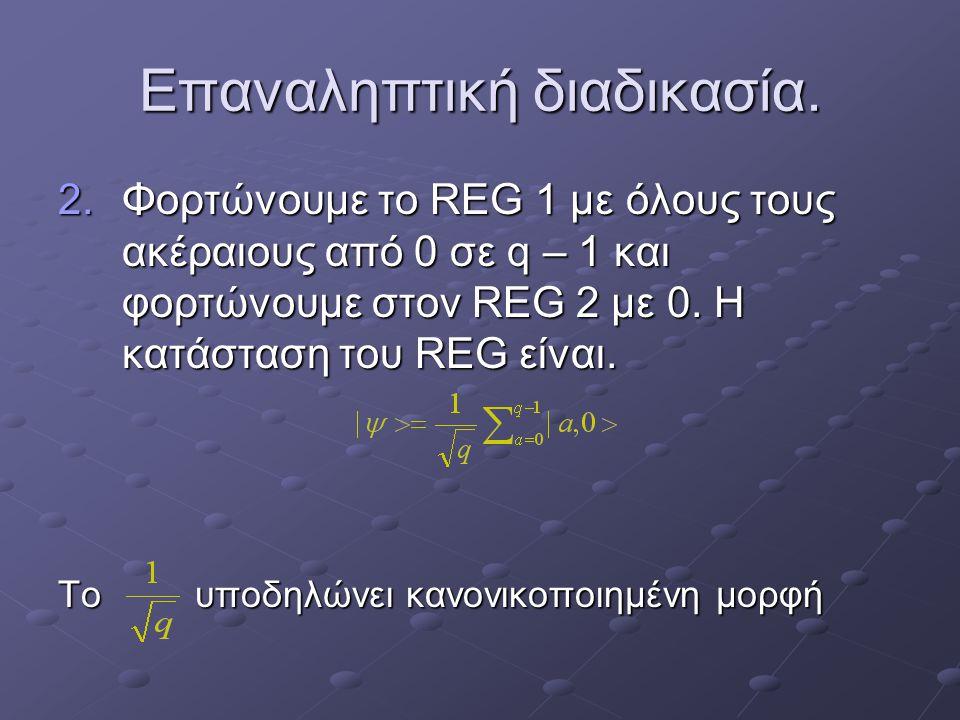 Επαναληπτική διαδικασία. 2.Φορτώνουμε το REG 1 με όλους τους ακέραιους από 0 σε q – 1 και φορτώνουμε στον REG 2 με 0. Η κατάσταση του REG είναι. Το υπ