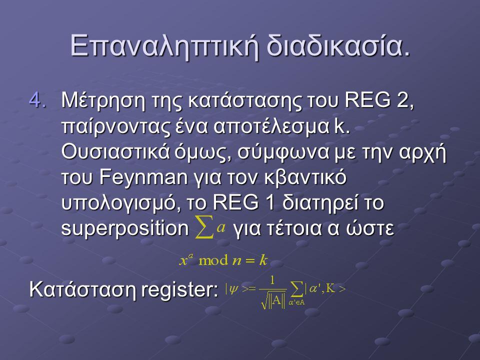 Επαναληπτική διαδικασία. 4.Μέτρηση της κατάστασης του REG 2, παίρνοντας ένα αποτέλεσμα k. Ουσιαστικά όμως, σύμφωνα με την αρχή του Feynman για τον κβα