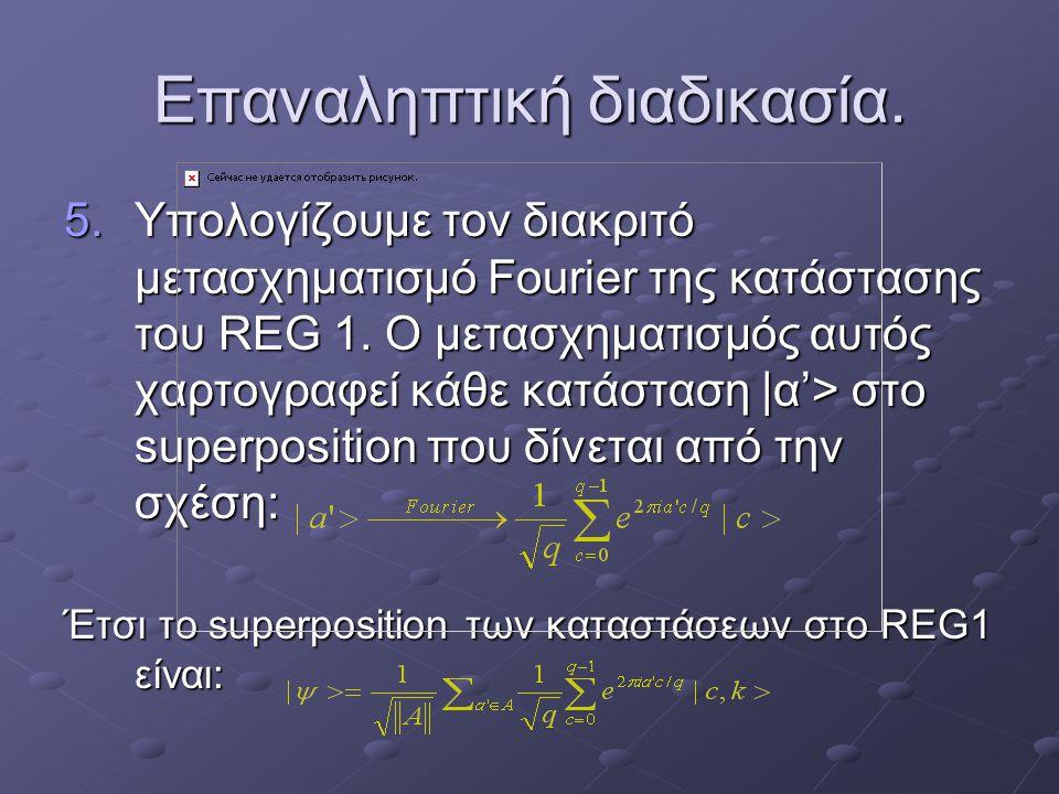 Επαναληπτική διαδικασία. 5.Υπολογίζουμε τον διακριτό μετασχηματισμό Fourier της κατάστασης του REG 1. O μετασχηματισμός αυτός χαρτογραφεί κάθε κατάστα
