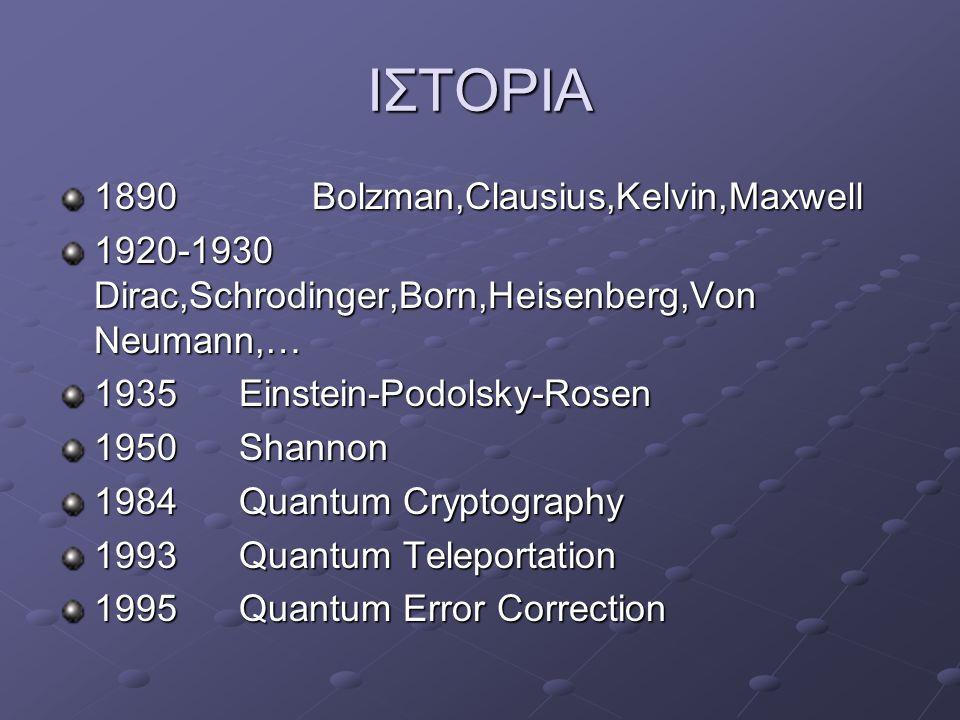 ΙΣΤΟΡΙΑ 1890 Bolzman,Clausius,Kelvin,Maxwell 1920-1930 Dirac,Schrodinger,Born,Heisenberg,Von Neumann,… 1935 Einstein-Podolsky-Rosen 1950 Shannon 1984