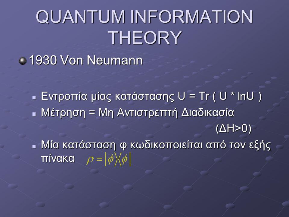 QUANTUM INFORMATION THEORY 1930 Von Neumann  Εντροπία μίας κατάστασης U = Tr ( U * lnU )  Μέτρηση = Μη Αντιστρεπτή Διαδικασία (ΔΗ>0) (ΔΗ>0)  Μία κα