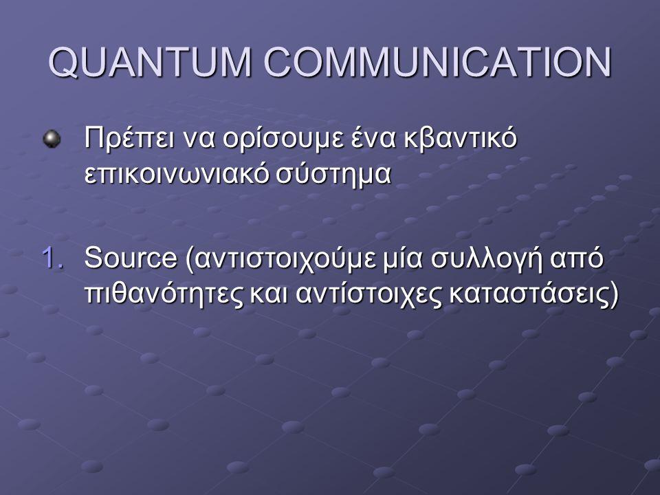 QUANTUM COMMUNICATION Πρέπει να ορίσουμε ένα κβαντικό επικοινωνιακό σύστημα 1.Source (αντιστοιχούμε μία συλλογή από πιθανότητες και αντίστοιχες καταστ