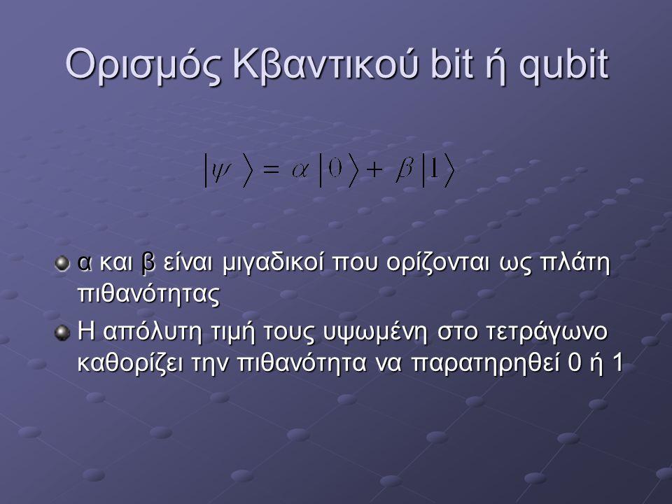 Ορισμός Κβαντικού bit ή qubit α και β είναι μιγαδικοί που ορίζονται ως πλάτη πιθανότητας Η απόλυτη τιμή τους υψωμένη στο τετράγωνο καθορίζει την πιθαν