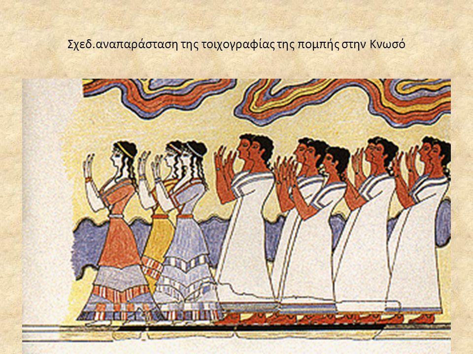Σχεδ.αναπαράσταση της τοιχογραφίας της πομπής στην Κνωσό