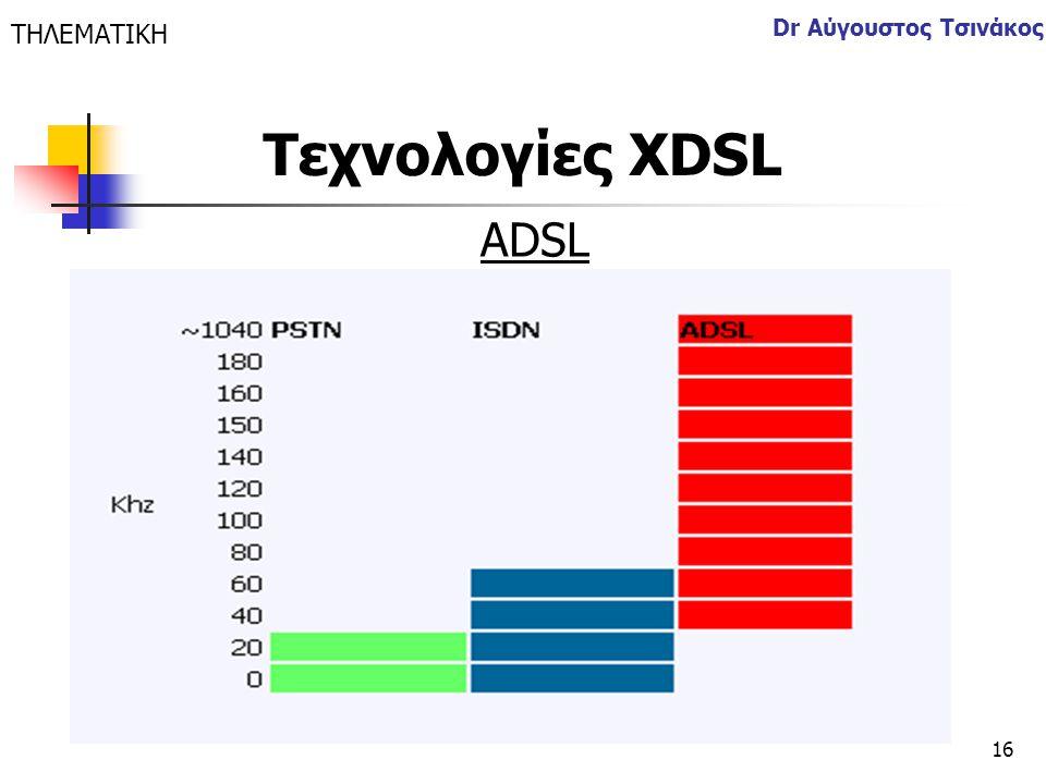 16 Dr Αύγουστος Τσινάκος ΑDSL ΤΗΛΕΜΑΤΙΚΗ Τεχνολογίες XDSL