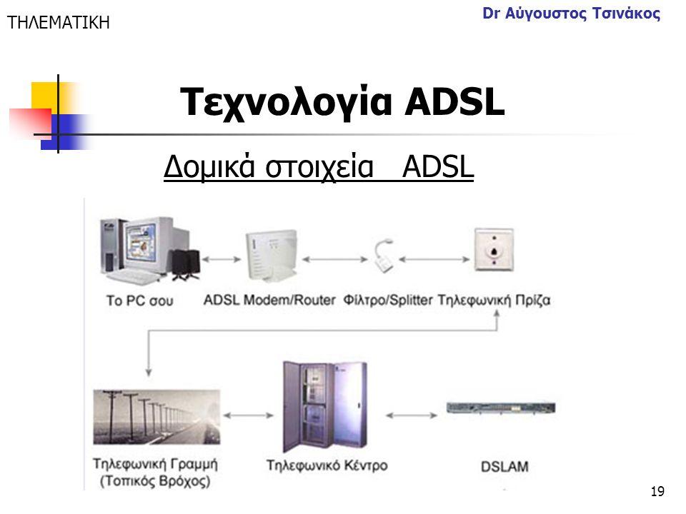 19 Dr Αύγουστος Τσινάκος Δομικά στοιχεία ΑDSL ΤΗΛΕΜΑΤΙΚΗ Τεχνολογία ΑDSL