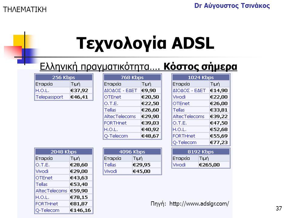 37 Dr Αύγουστος Τσινάκος ΤΗΛΕΜΑΤΙΚΗ Τεχνολογία ΑDSL Ελληνική πραγματικότητα…. Κόστος σήμερα Πηγή: http://www.adslgr.com/