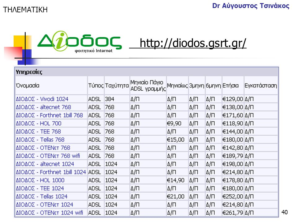 40 Dr Αύγουστος Τσινάκος http://diodos.gsrt.gr/ ΤΗΛΕΜΑΤΙΚΗ