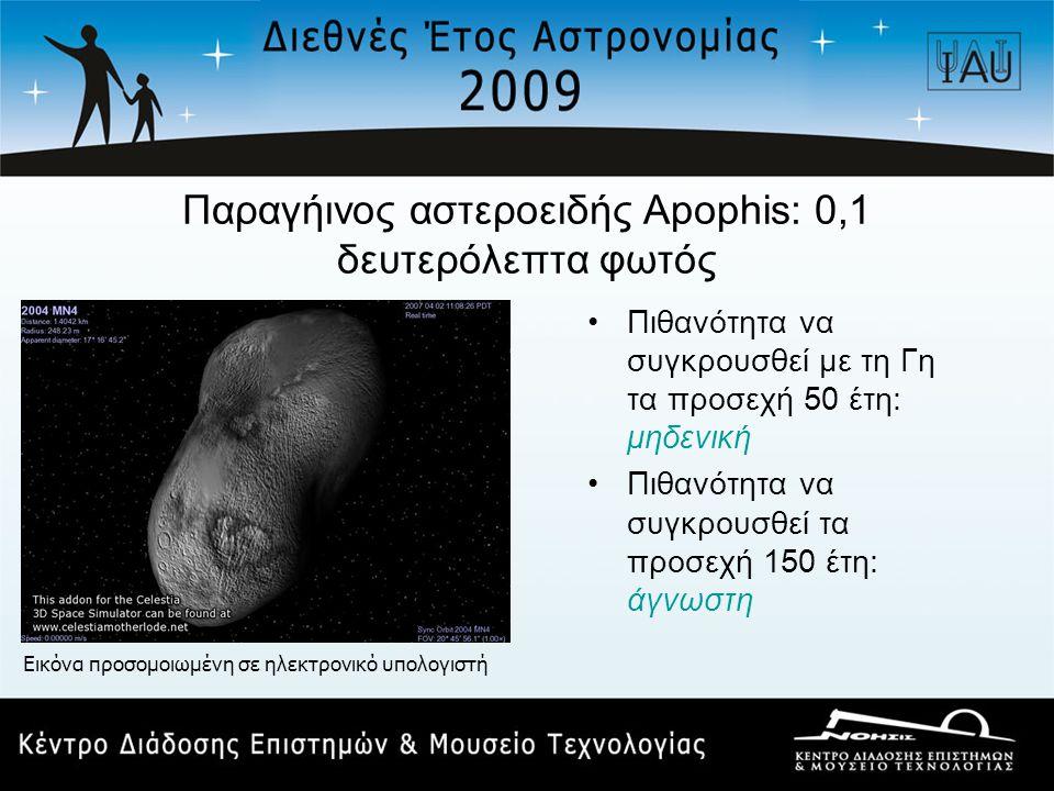 Παραγήινος αστεροειδής Apophis: 0,1 δευτερόλεπτα φωτός •Πιθανότητα να συγκρουσθεί με τη Γη τα προσεχή 50 έτη: μηδενική •Πιθανότητα να συγκρουσθεί τα π