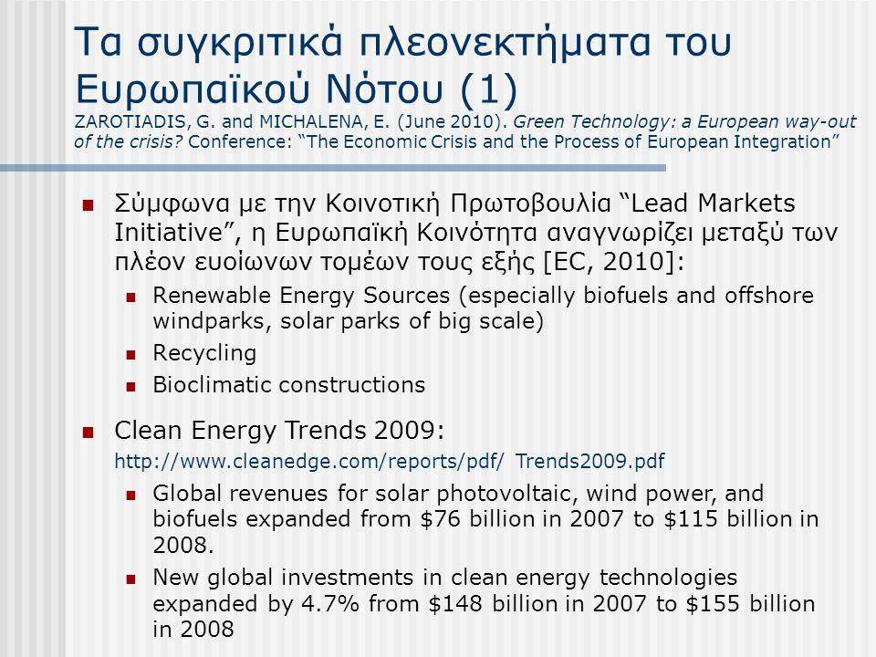  Σύμφωνα με την Κοινοτική Πρωτοβουλία Lead Markets Initiative , η Ευρωπαϊκή Κοινότητα αναγνωρίζει μεταξύ των πλέον ευοίωνων τομέων τους εξής [EC, 2010]:  Renewable Energy Sources (especially biofuels and offshore windparks, solar parks of big scale)  Recycling  Bioclimatic constructions Τα συγκριτικά πλεονεκτήματα του Ευρωπαϊκού Νότου (1) ZAROTIADIS, G.