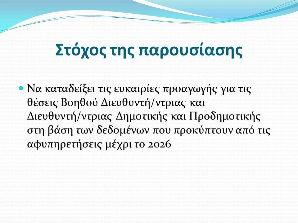 Στόχος της παρουσίασης  Να καταδείξει τις ευκαιρίες προαγωγής για τις θέσεις Βοηθού Διευθυντή/ντριας και Διευθυντή/ντριας Δημοτικής και Προδημοτικής στη βάση των δεδομένων που προκύπτουν από τις αφυπηρετήσεις μέχρι το 2026