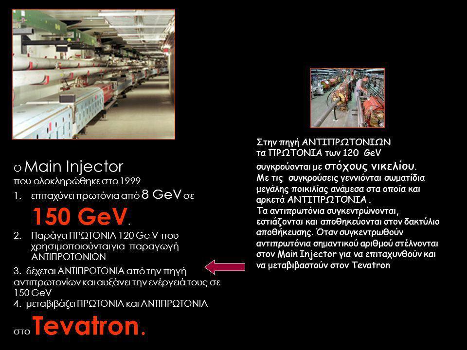 Ο Main Injector που ολοκληρώθηκε στο 1999 1.επιταχύνει πρωτόνια από 8 GeV σε 150 GeV.