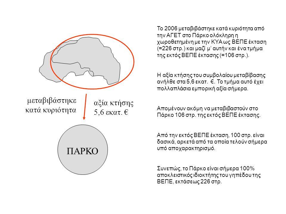 έκταση ΒΕΠΕ ΚΥΑ ΥπΑν Υπεχωδε Το 2004, τμήμα του οικοπέδου αυτού, εκτάσεως 225,108 στρεμμάτων, χωροθετήθηκε με την κοινή απόφαση Φ/Α/19.2./22514/1625 (ΦΕΚ Β 1848/13.12.2004) των ΥπΑν και Υπεχωδε για τη δημιουργία Βιομηχανικής και Επιχειρηματικής Περιοχής (ΒΕΠΕ) κατηγορίας «Τεχνόπολης», σύμφωνα με το νόμο 2545/1997 περί ΒΕΠΕ.