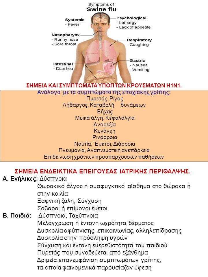 ΣΗΜΕΙΑ ΚΑΙ ΣΥΜΠΤΩΜΑΤΑ ΥΠΟΠΤΩΝ ΚΡΟΥΣΜΑΤΩΝ H1N1. Ανάλογα με τα συμπτώματα της εποχιακής γρίπης: Πυρετός, Ρίγος Λήθαργος, Καταβολή δυνάμεων Βήχας Μυικά ά