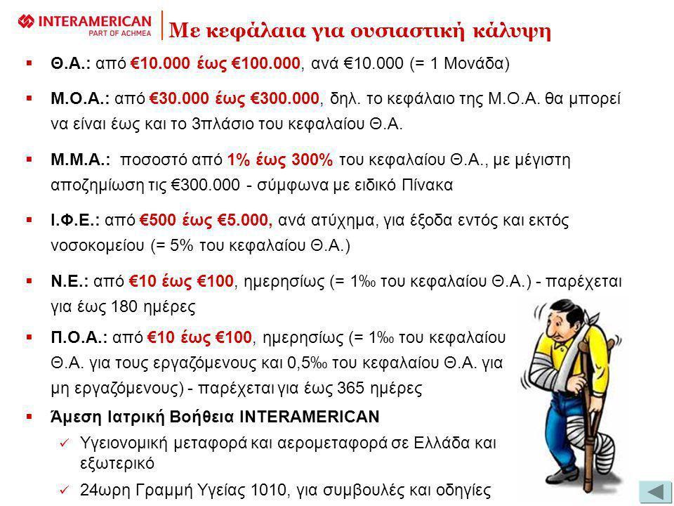 Με κεφάλαια για ουσιαστική κάλυψη  Θ.Α.: από €10.000 έως €100.000, ανά €10.000 (= 1 Μονάδα)  Μ.Ο.Α.: από €30.000 έως €300.000, δηλ.