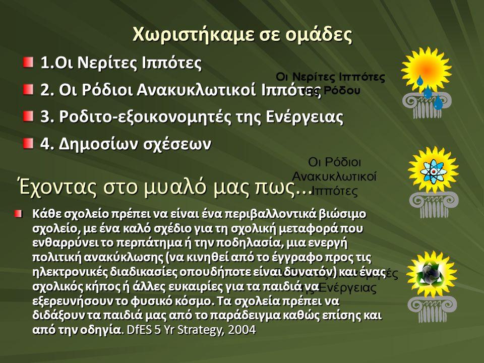 Χωριστήκαμε σε ομάδες 1.Οι Νερίτες Ιππότες 2. Οι Ρόδιοι Ανακυκλωτικοί Ιππότες 3. Ροδιτο-εξοικονομητές της Ενέργειας 4. Δημοσίων σχέσεων Έχοντας στο μυ