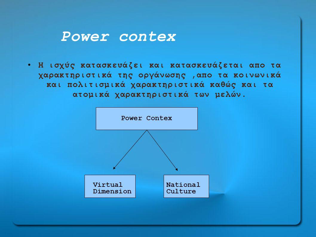 Power contex • H ισχύς κατασκευάζει και κατασκευάζεται απο τα χαρακτηριστικά της οργάνωσης,απο τα κοινωνικά και πολιτισμικά χαρακτηριστικά καθώς και τα ατομικά χαρακτηριστικά των μελών.