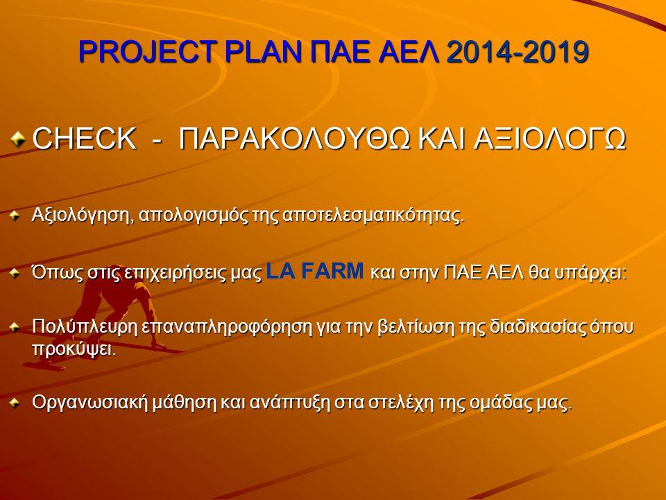 PROJECT PLAN ΠΑΕ ΑΕΛ 2014-2019 CHECK - ΠΑΡΑΚΟΛΟΥΘΩ ΚΑΙ ΑΞΙΟΛΟΓΩ Αξιολόγηση, απολογισμός της αποτελεσματικότητας.