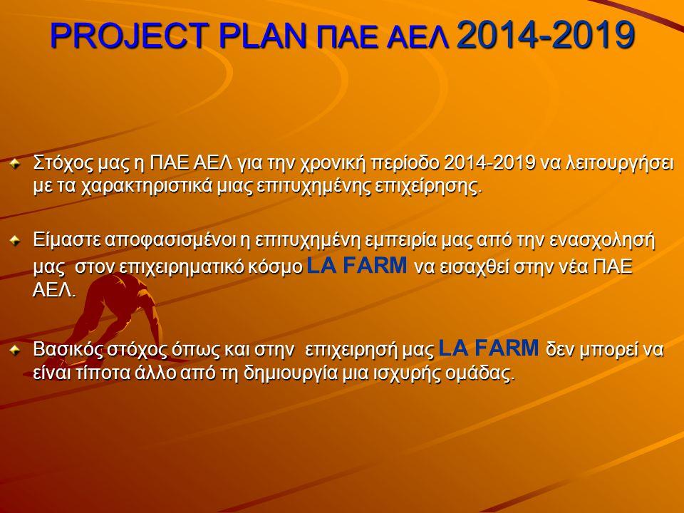 PROJECT PLAN ΠΑΕ ΑΕΛ 2014-2019 Στόχος μας η ΠΑΕ ΑΕΛ για την χρονική περίοδο 2014-2019 να λειτουργήσει με τα χαρακτηριστικά μιας επιτυχημένης επιχείρησης.