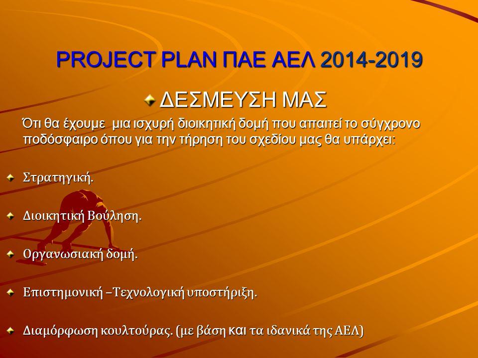 PROJECT PLAN ΠΑΕ ΑΕΛ 2014-2019 ΔΕΣΜΕΥΣΗ ΜΑΣ Ότι θα έχουμε μια ισχυρή διοικητική δομή που απαιτεί το σύγχρονο ποδόσφαιρο όπου για την τήρηση του σχεδίου μας θα υπάρχει: Ότι θα έχουμε μια ισχυρή διοικητική δομή που απαιτεί το σύγχρονο ποδόσφαιρο όπου για την τήρηση του σχεδίου μας θα υπάρχει:Στρατηγική.