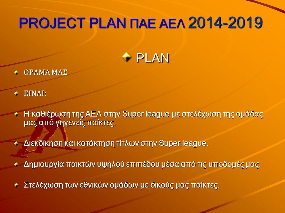 PROJECT PLAN ΠΑΕ ΑΕΛ 2014-2019 PLAN PLAN • SWOT ANALYSIS •Θα παίρνουμε πληροφορίες τόσο από το εσωτερικό μας περιβάλλον όσο και από το εξωτερικό μας.