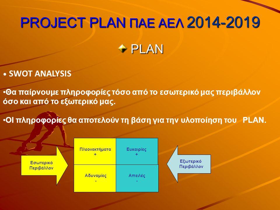 PROJECT PLAN ΠΑΕ ΑΕΛ 2014-2019 PLAN PLAN Η στρατηγική μας θα ακολουθείται με βάση τις πληροφορίες που θα λαμβάνουμε τόσο από το εσωτερικό όσο και από το εξωτερικό περιβάλλον.