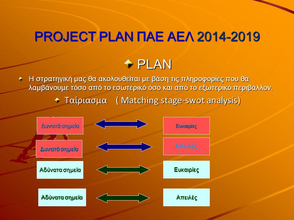 PROJECT PLAN ΠΑΕ ΑΕΛ 2014-2019 DO Το σχεδιό μας είναι πραγματοποιήσιμο και θα το κάνουμε με βάση τους στρατηγικούς μας στόχους.