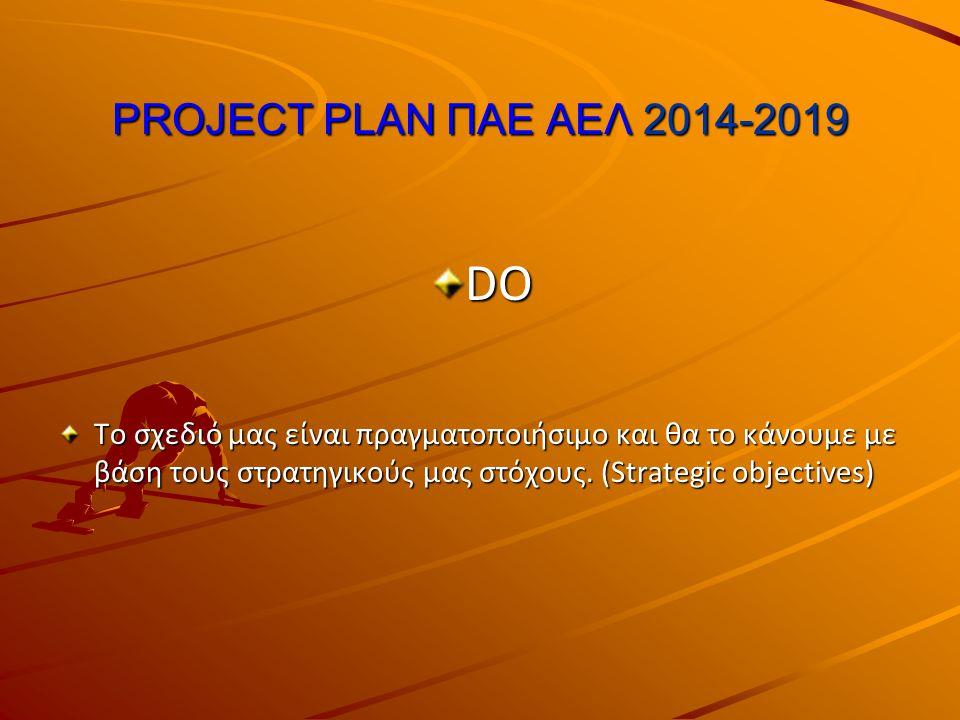 PROJECT PLAN ΠΑΕ ΑΕΛ 2014-2019 DO Βασικό στοιχείο στο οργανογραμμά μας.