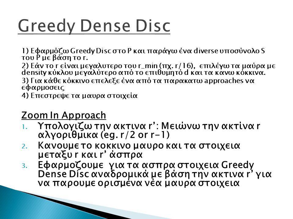 1) Εφαρμόζω Greedy Disc στο Ρ και παράγω ένα diverse υποσύνολο S του P με βάση το r. 2) Εάν το r είναι μεγαλυτερο του r_min (πχ. r/16), επιλέγω τα μαύ