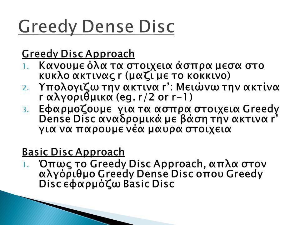 Greedy Disc Approach 1. Κανουμε όλα τα στοιχεια άσπρα μεσα στο κυκλο ακτινας r (μαζι με το κοκκινο) 2. Υπολογιζω την ακτινα r': Μειώνω την ακτίνα r αλ