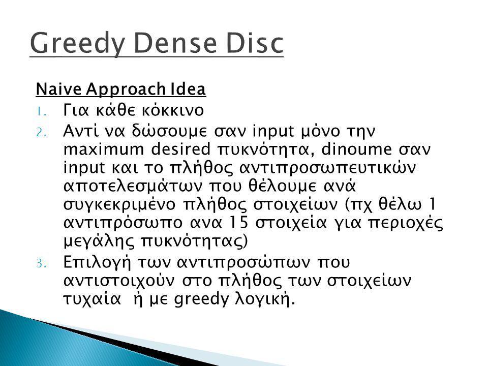 Naive Approach Idea 1. Για κάθε κόκκινο 2. Αντί να δώσουμε σαν input μόνο την maximum desired πυκνότητα, dinoume σαν input και το πλήθος αντιπροσωπευτ