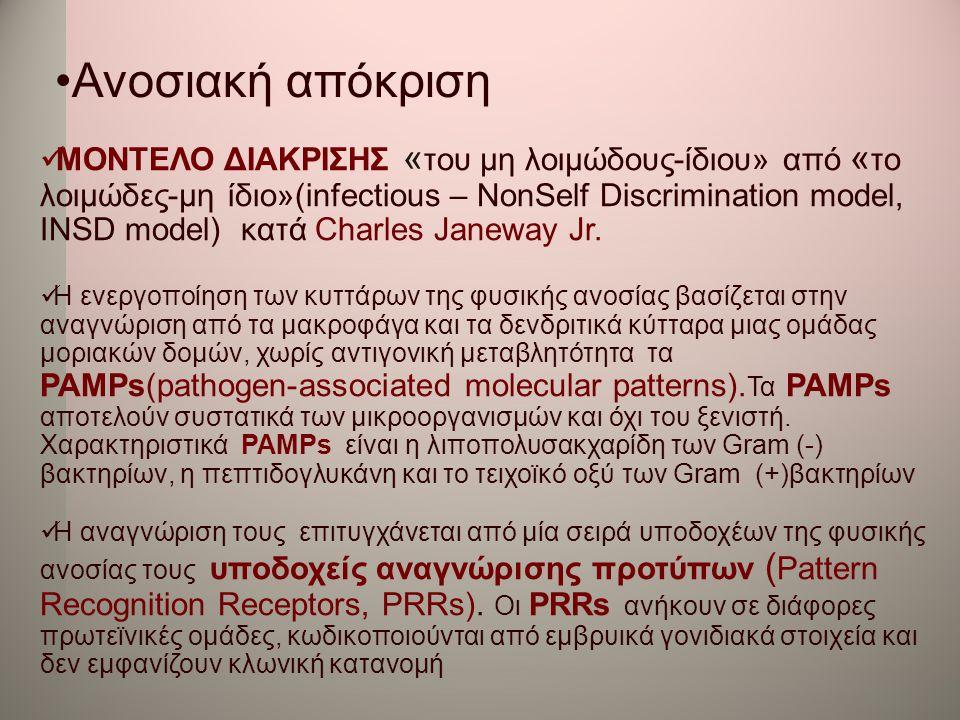  ΜΟΝΤΕΛΟ ΔΙΑΚΡΙΣΗΣ « του μη λοιμώδους-ίδιου» από « το λοιμώδες-μη ίδιο»(infectious – NonSelf Discrimination model, INSD model) κατά Charles Janeway J