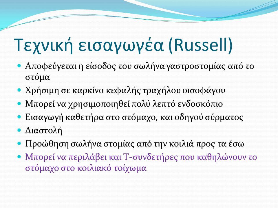 Τεχνική εισαγωγέα (Russell)  Αποφεύγεται η είσοδος του σωλήνα γαστροστομίας από το στόμα  Χρήσιμη σε καρκίνο κεφαλής τραχήλου οισοφάγου  Μπορεί να