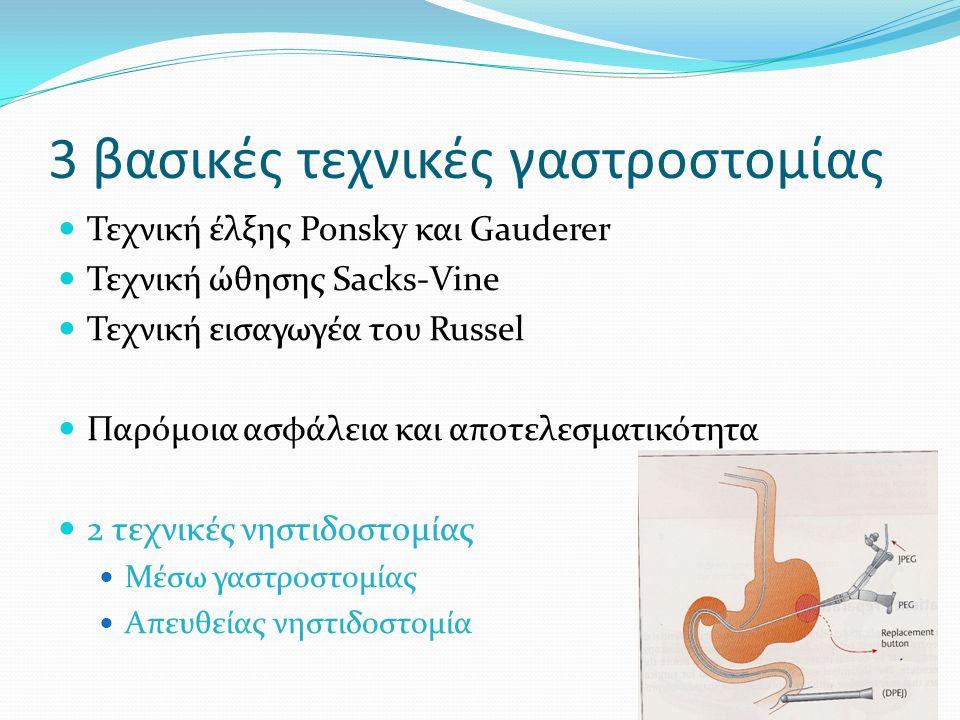 Τεχνική έλξης (Ponsky-Gauderer)  Με βρόχο πιάνεται ο καθετήρας παρακέντησης  Προωθείται δια του σωλήνα οδηγό σύρμα  Συλλαμβάνεται το οδηγό σύρμα με το βρόχο  Το οδηγό σύρμα αποσύρεται μαζί με το ενδοσκόπιο και βγαίνει από το στόμα  Στην άκρου του οδηγού σύρματος έξω από το στόμα προσδένεται ο σωλήνας γαστροστομίας  Το σύρμα και ο δεμένος σωλήνας γαστροστομίας έλκεται από την κοιλιά και τοποθετείται στη θέση του  Κόβεται στο επιθυμητό μήκος και σταθεροποιείται  Επιβεβαιώνεται ενδοσκοπικά η ορθή θέση